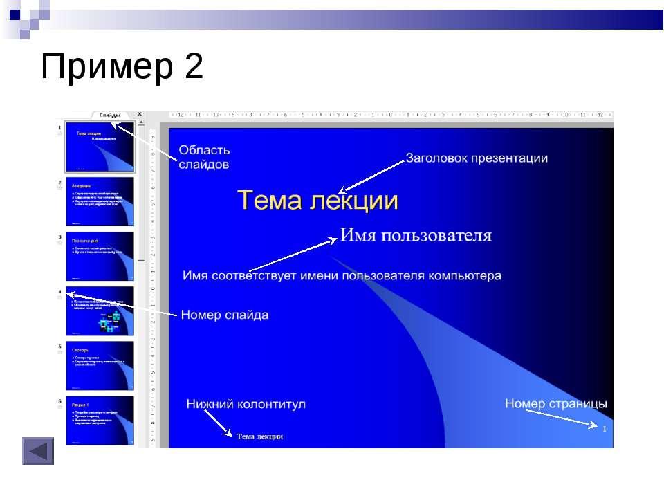 Как правильно создать слайды