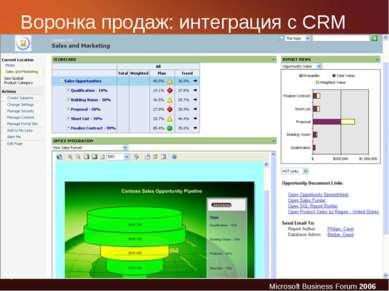 Воронка продаж: интеграция с CRM Microsoft Business Forum 2006