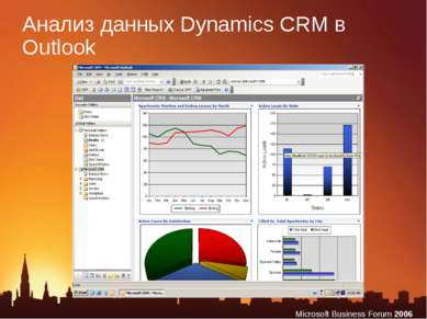 Анализ данных Dynamics CRM в Outlook Microsoft Business Forum 2006