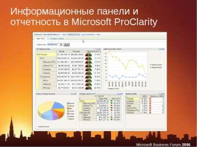 Информационные панели и отчетность в Microsoft ProClarity Microsoft Business ...