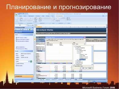 Microsoft Business Forum 2006