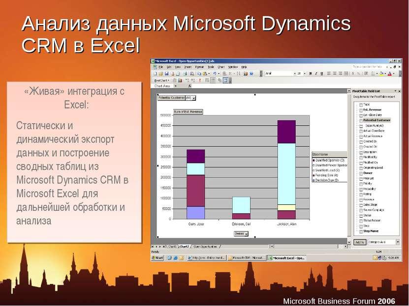 «Живая» интеграция с Excel: Статически и динамический экспорт данных и постро...