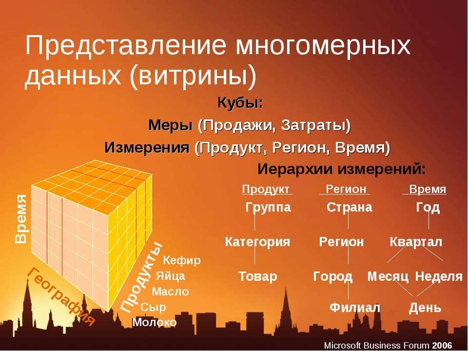 Представление многомерных данных (витрины) Кубы: Меры (Продажи, Затраты) Изме...