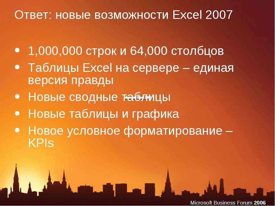 Ответ: новые возможности Excel 2007 1,000,000 строк и 64,000 столбцов Таблицы...