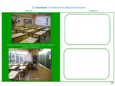 2. Стандарт. Эстетическое оформление школы 24 «было» «стало» Интерьер помещен...