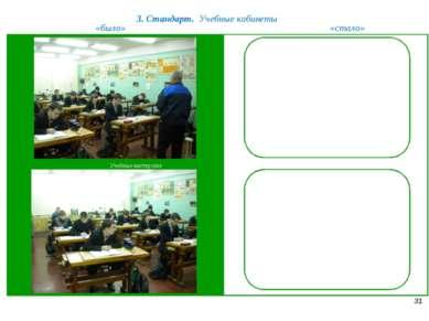 3. Стандарт. Учебные кабинеты 31 «было» «стало» Учебные мастерские