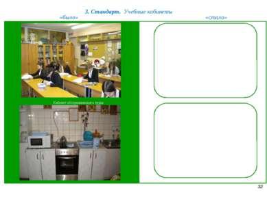 3. Стандарт. Учебные кабинеты 32 «было» «стало» Кабинет обслуживающего труда