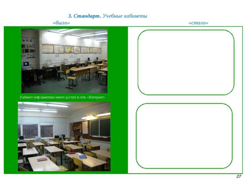 3. Стандарт. Учебные кабинеты 27 «было» «стало» Кабинет информатики имеет дос...