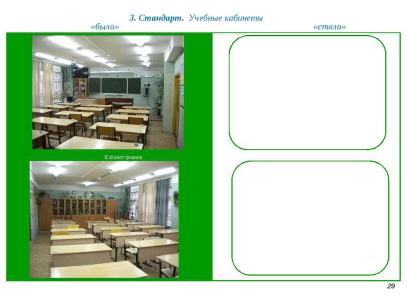 3. Стандарт. Учебные кабинеты 29 «было» «стало» Кабинет физики