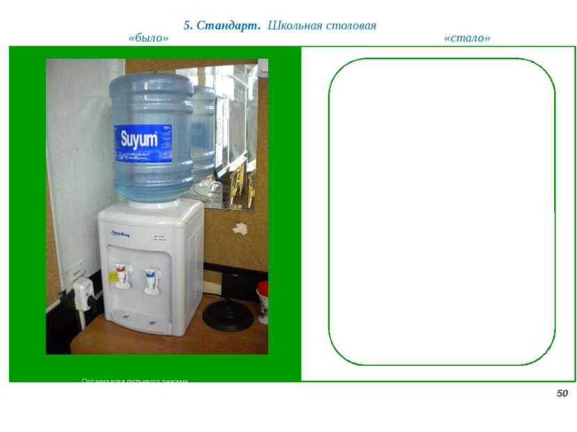 5. Стандарт. Школьная столовая 50 «было» «стало» Организация питьевого режима