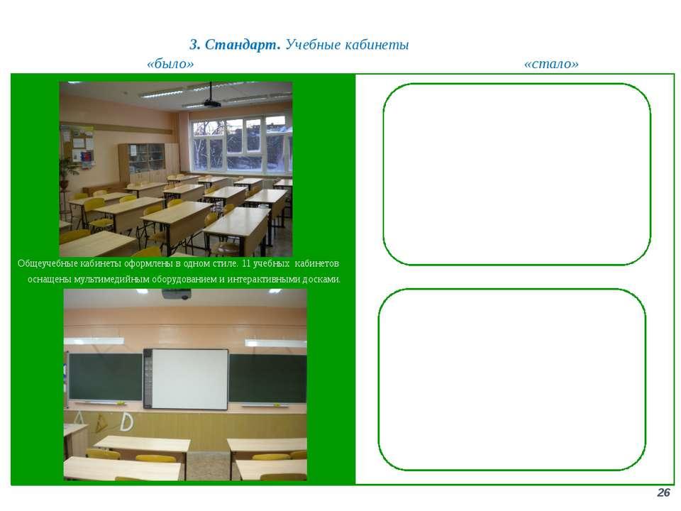 3. Стандарт. Учебные кабинеты 26 «было» «стало» Общеучебные кабинеты оформлен...