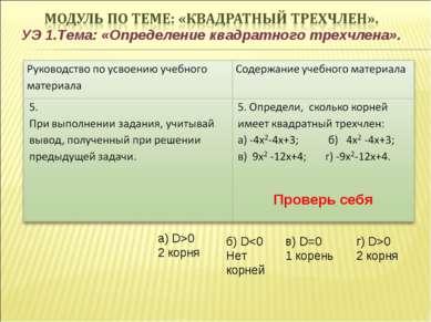 УЭ 1.Тема: «Определение квадратного трехчлена». Проверь себя а) D>0 2 корня г...