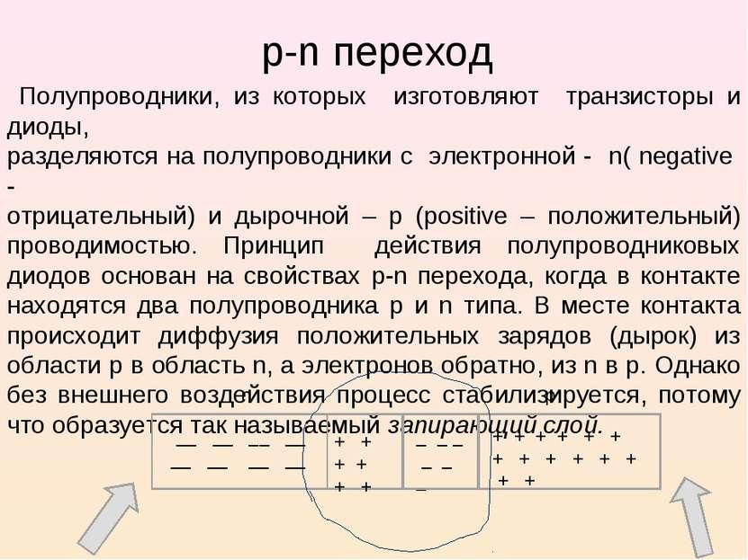 p-n переход Полупроводники, из которых изготовляют транзисторы и диоды, разде...