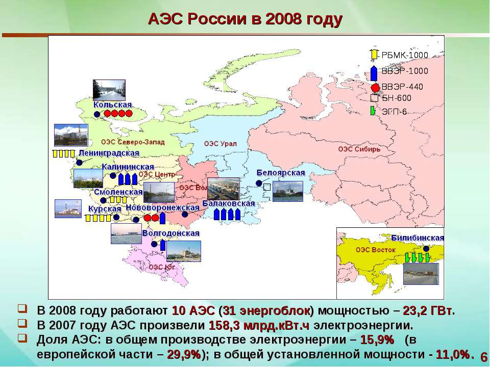 * В 2008 году работают 10 АЭС (31 энергоблок) мощностью – 23,2 ГВт. В 2007 го...