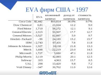 EVA фирм США - 1997