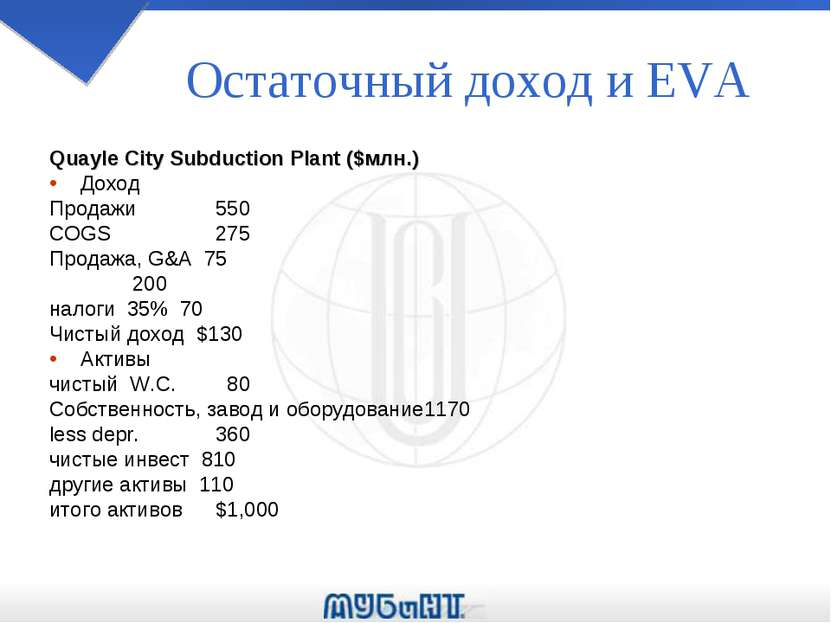 Остаточный доход и EVA Quayle City Subduction Plant ($млн.) Доход Продажи 550...