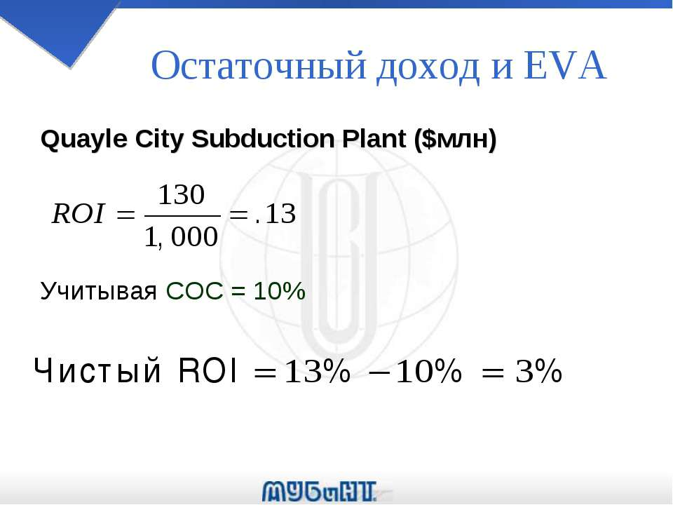 Остаточный доход и EVA Quayle City Subduction Plant ($млн) Учитывая COC = 10%