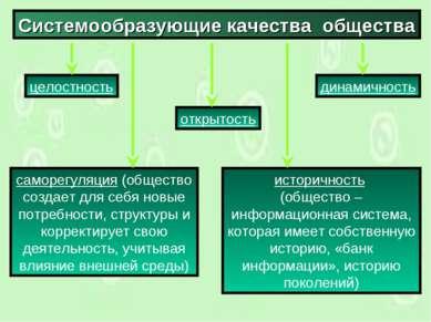 Системообразующие качества общества целостность динамичность историчность (об...