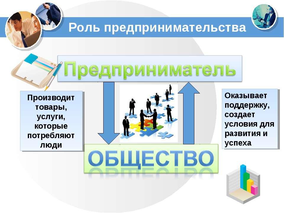 Роль предпринимательства Производит товары, услуги, которые потребляют люди О...