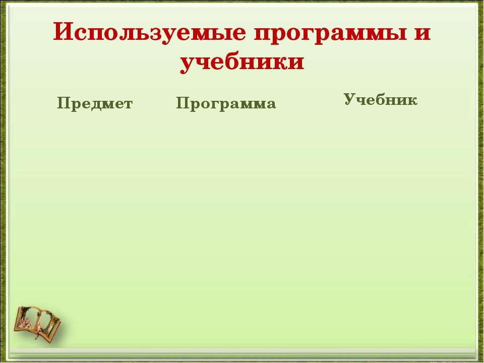 Используемые программы и учебники Предмет Программа Учебник