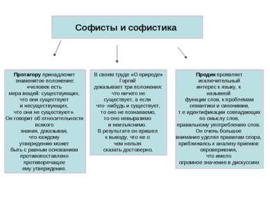 Софисты и софистика Протагору принадлежит знаменитое положение: «человек есть...