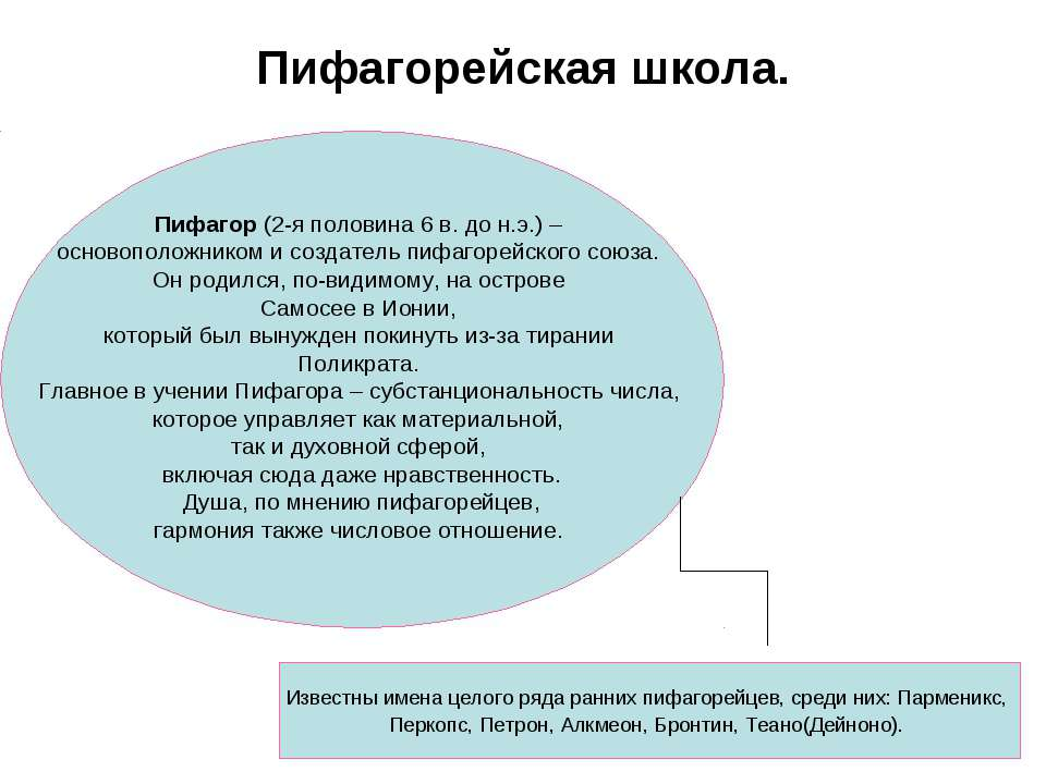 Пифагорейская школа. Пифагор (2-я половина 6 в. до н.э.) – основоположником и...