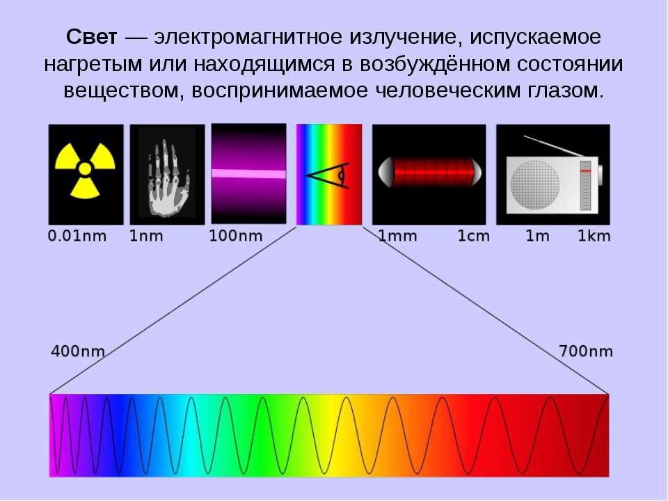 Свет— электромагнитное излучение, испускаемое нагретым или находящимся в воз...