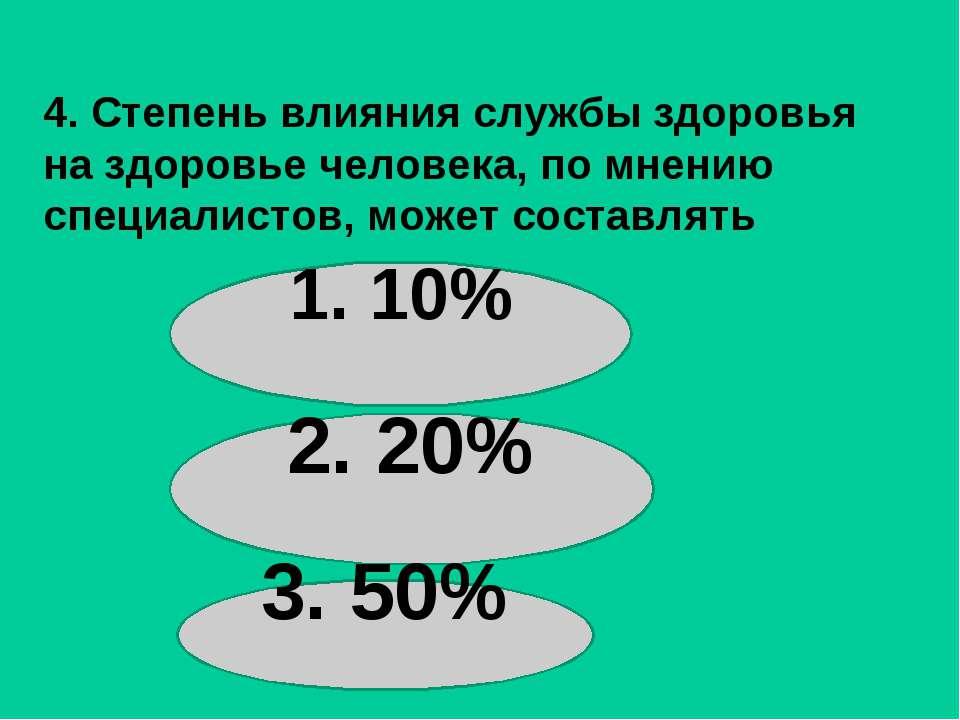 4. Степень влияния службы здоровья на здоровье человека, по мнению специалист...