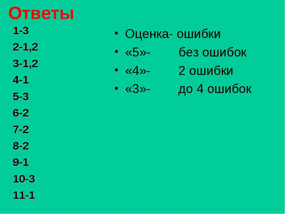 Ответы Оценка- ошибки «5»- без ошибок «4»- 2 ошибки «3»- до 4 ошибок 1-3 2-1,...
