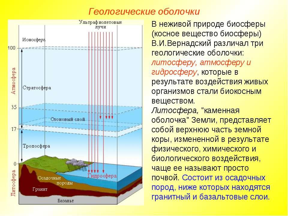 Геологические оболочки В неживой природе биосферы (косное вещество биосферы) ...