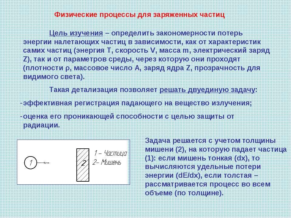 Физические процессы для заряженных частиц Цель изучения – определить закономе...