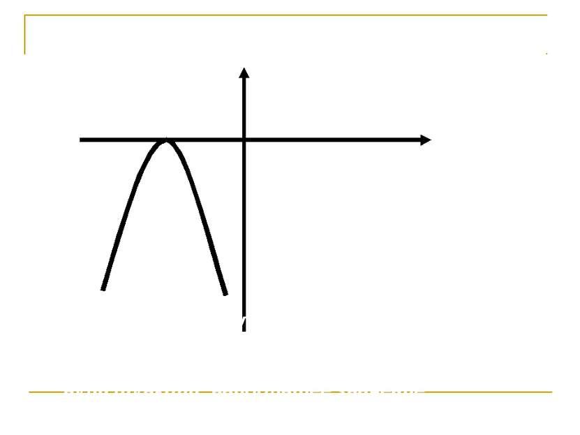 х у 0 -3 2. Определить область определения, область значений, неотрицательные...