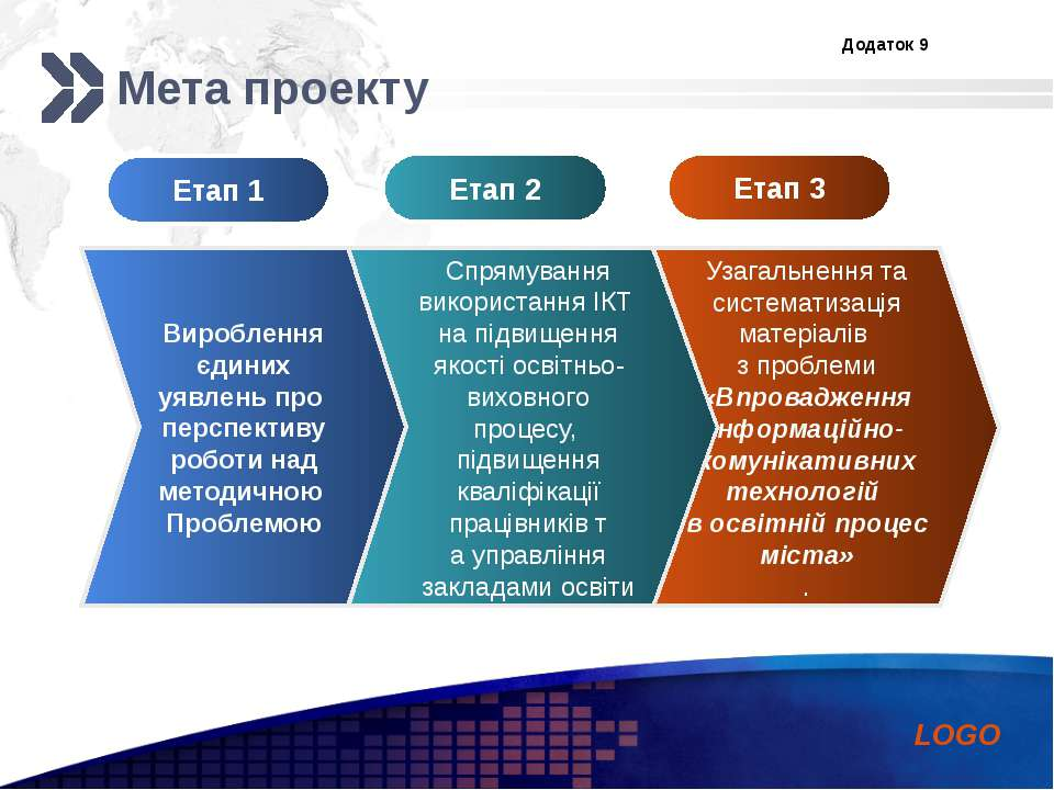 Мета проекту Додаток 9 Узагальнення та систематизація матеріалів з проблеми «...