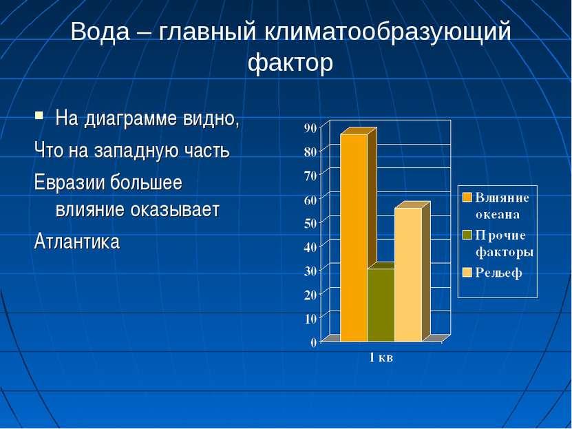 На диаграмме видно, Что на западную часть Евразии большее влияние оказывает А...