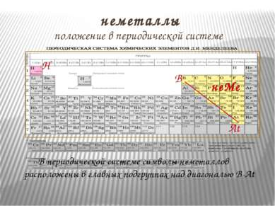 положение в периодической системе неметаллы B At H неМе В периодической систе...