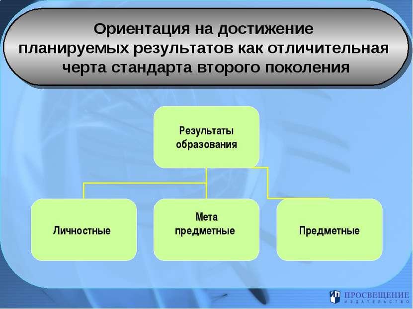 Ориентация на достижение планируемых результатов как отличительная черта стан...