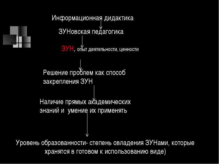 Информационная дидактика ЗУН, опыт деятельности, ценности ЗУНовская педагогик...