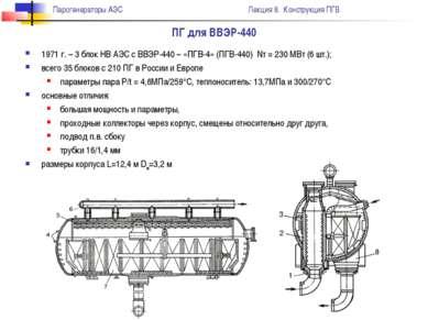 ПГ для ВВЭР-440 1971 г. – 3 блок НВ АЭС с ВВЭР-440 – «ПГВ-4» (ПГВ-440) Nт = 2...