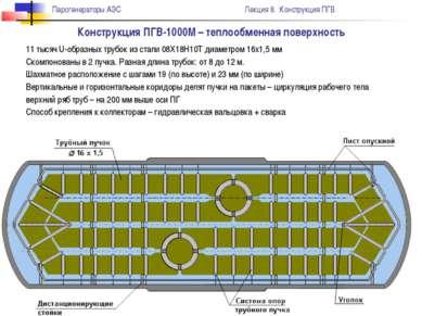 Конструкция ПГВ-1000М – теплообменная поверхность 11 тысяч U-образных трубок ...