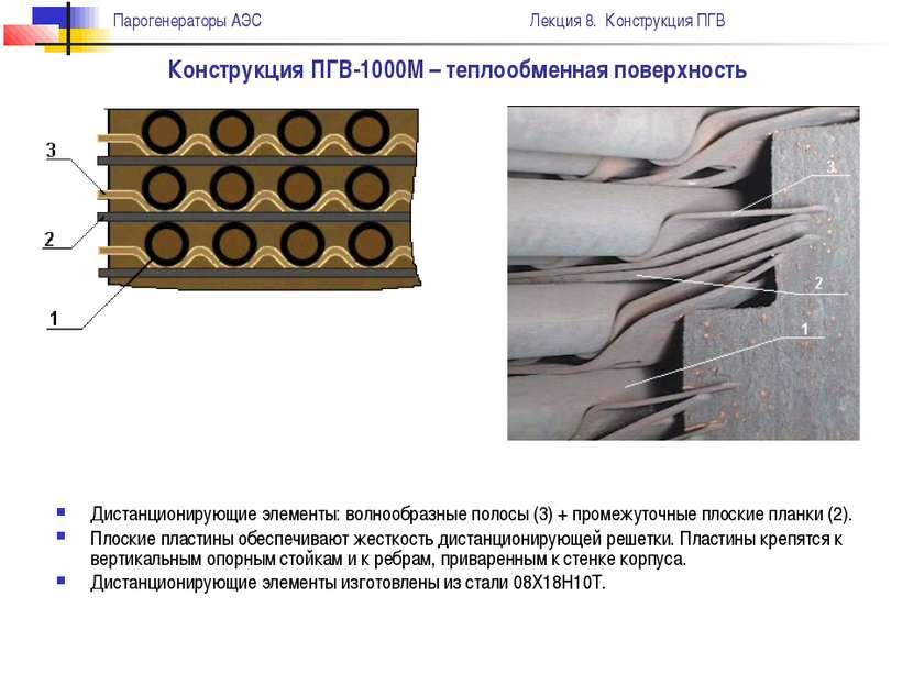 Дистанционирующие элементы: волнообразные полосы (3) + промежуточные плоские ...