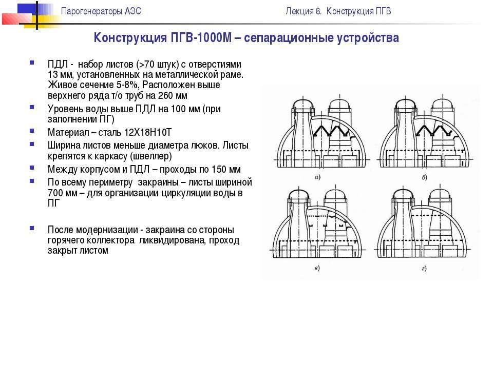 ПДЛ - набор листов (>70 штук) с отверстиями 13 мм, установленных на металличе...