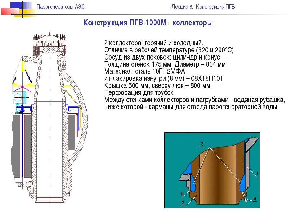 Конструкция ПГВ-1000М - коллекторы 2 коллектора: горячий и холодный. Отличие ...