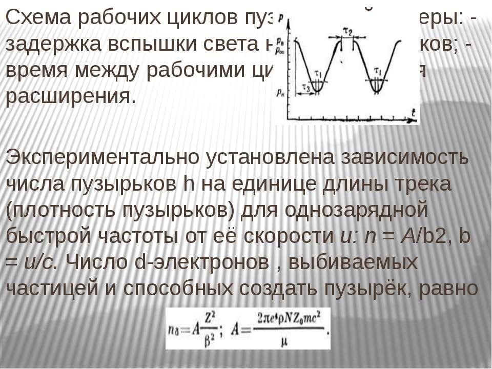 Схема рабочих циклов пузырьковой камеры: - задержка вспышки света на рост пуз...