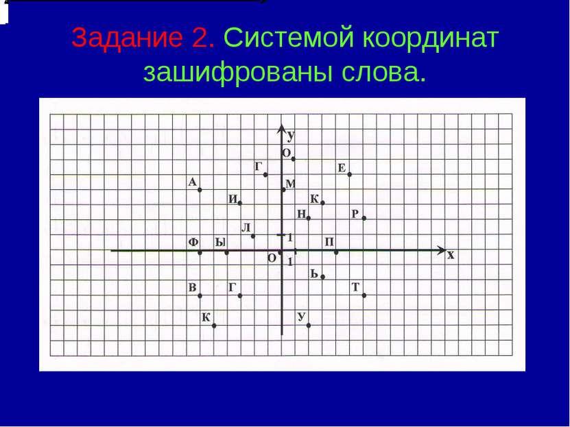 Задание 2. Системой координат зашифрованы слова.
