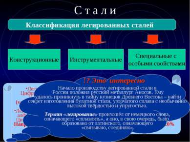 С т а л и Классификация легированных сталей Конструкционные Инструментальные ...