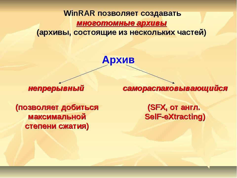 WinRAR позволяет создавать многотомные архивы (архивы, состоящие из нескольки...
