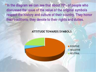 In the diagram we can see that about 70% of people who discussed the issue of...