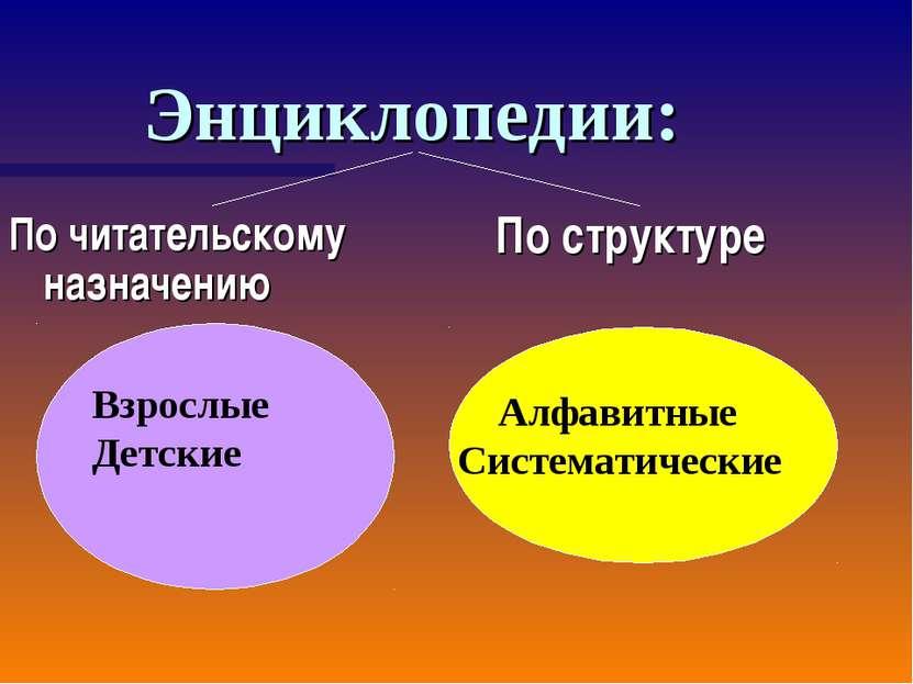 Энциклопедии: По читательскому назначению По структуре Взрослые Детские Алфав...