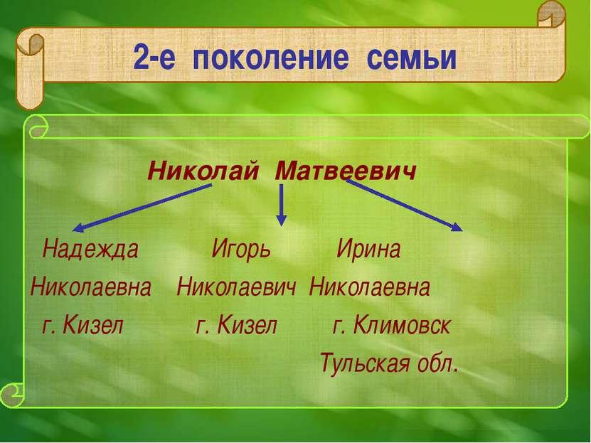 2-е поколение семьи Николай Матвеевич Надежда Игорь Ирина Николаевна Николаев...