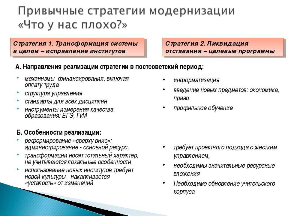 механизмы финансирования, включая оплату труда структура управления стандарты...